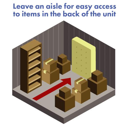 organize storage unit diagram